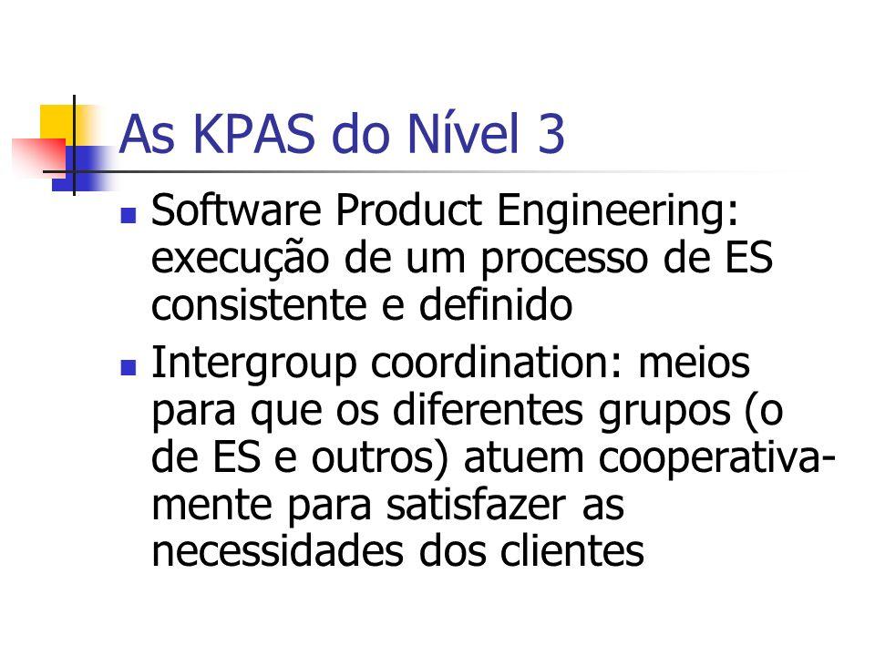 As KPAS do Nível 3 Software Product Engineering: execução de um processo de ES consistente e definido.