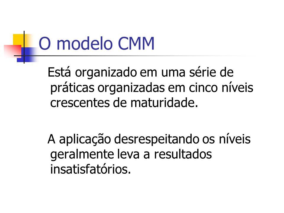 O modelo CMM Está organizado em uma série de práticas organizadas em cinco níveis crescentes de maturidade.