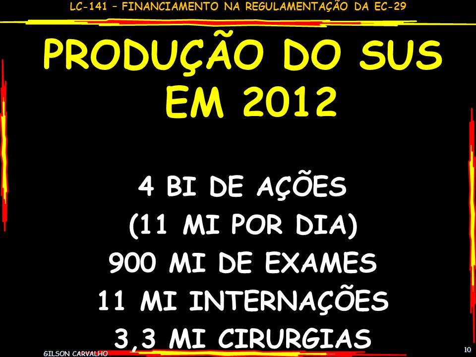 PRODUÇÃO DO SUS EM 2012 4 BI DE AÇÕES (11 MI POR DIA) 900 MI DE EXAMES
