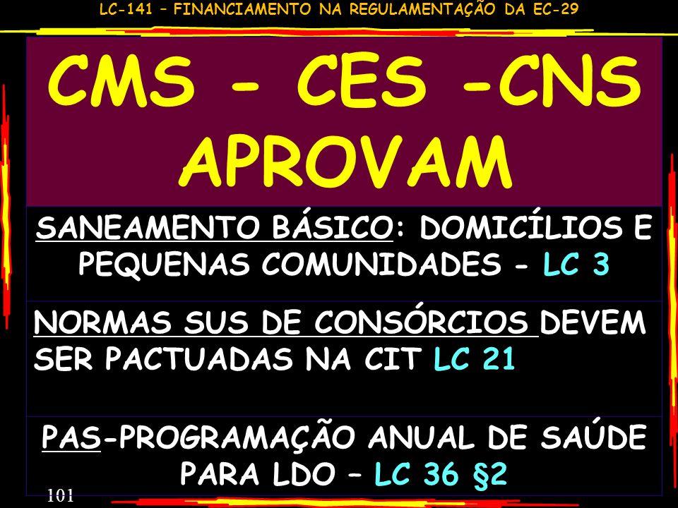 CMS - CES -CNS APROVAM SANEAMENTO BÁSICO: DOMICÍLIOS E PEQUENAS COMUNIDADES - LC 3. NORMAS SUS DE CONSÓRCIOS DEVEM SER PACTUADAS NA CIT LC 21.