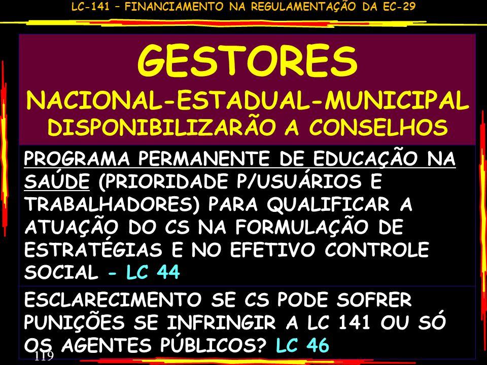 NACIONAL-ESTADUAL-MUNICIPAL DISPONIBILIZARÃO A CONSELHOS