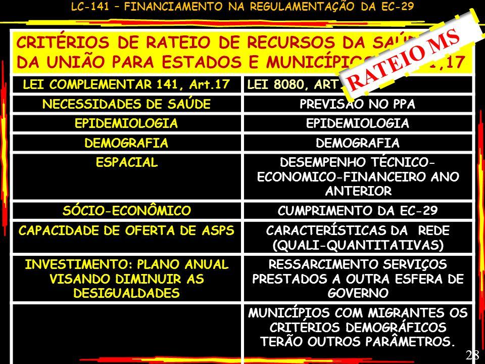 RATEIO MS CRITÉRIOS DE RATEIO DE RECURSOS DA SAÚDE