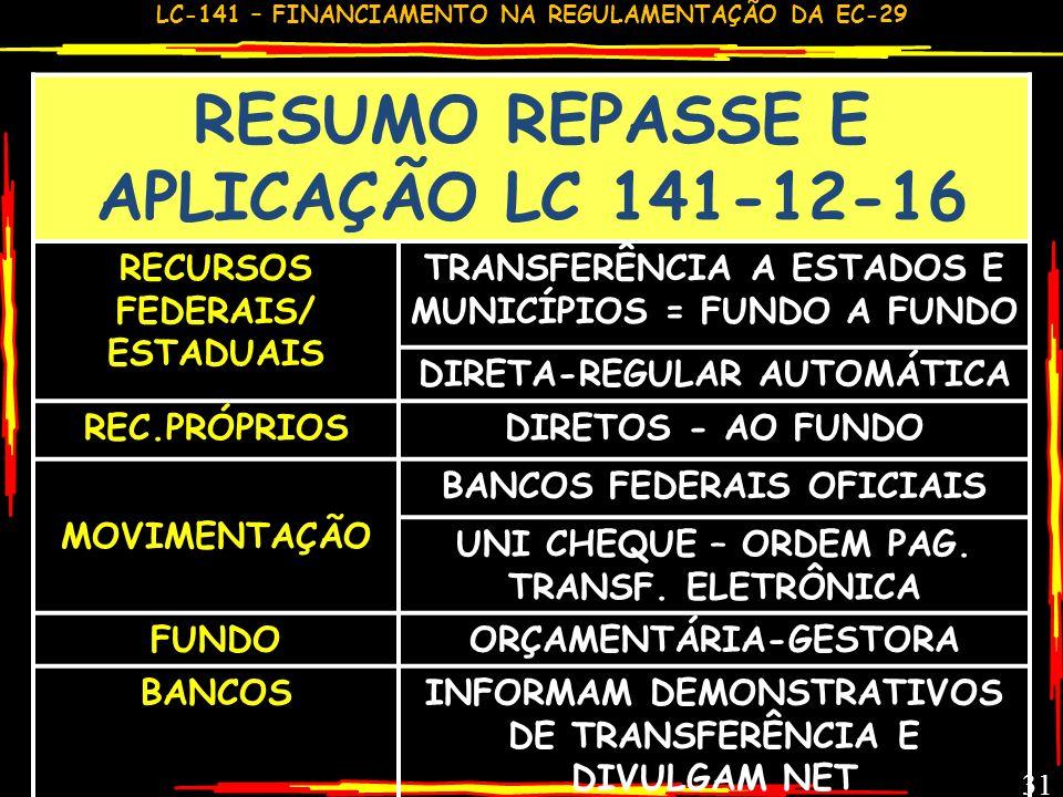 RESUMO REPASSE E APLICAÇÃO LC 141-12-16