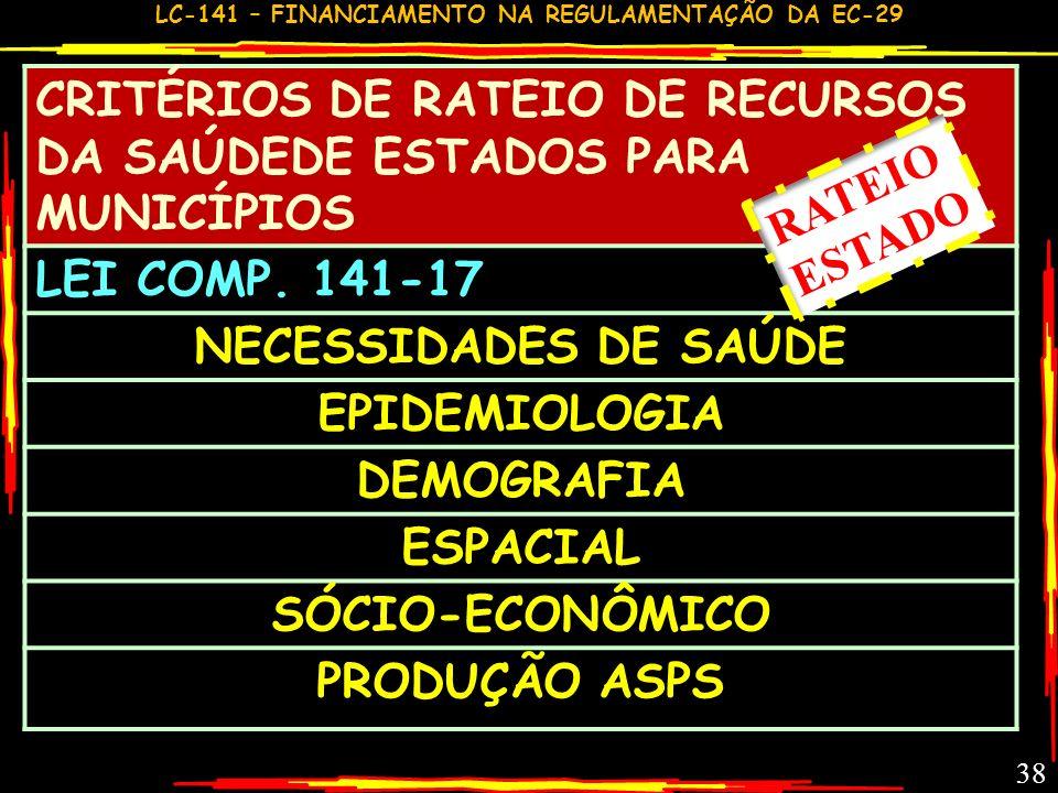 CRITÉRIOS DE RATEIO DE RECURSOS DA SAÚDEDE ESTADOS PARA MUNICÍPIOS