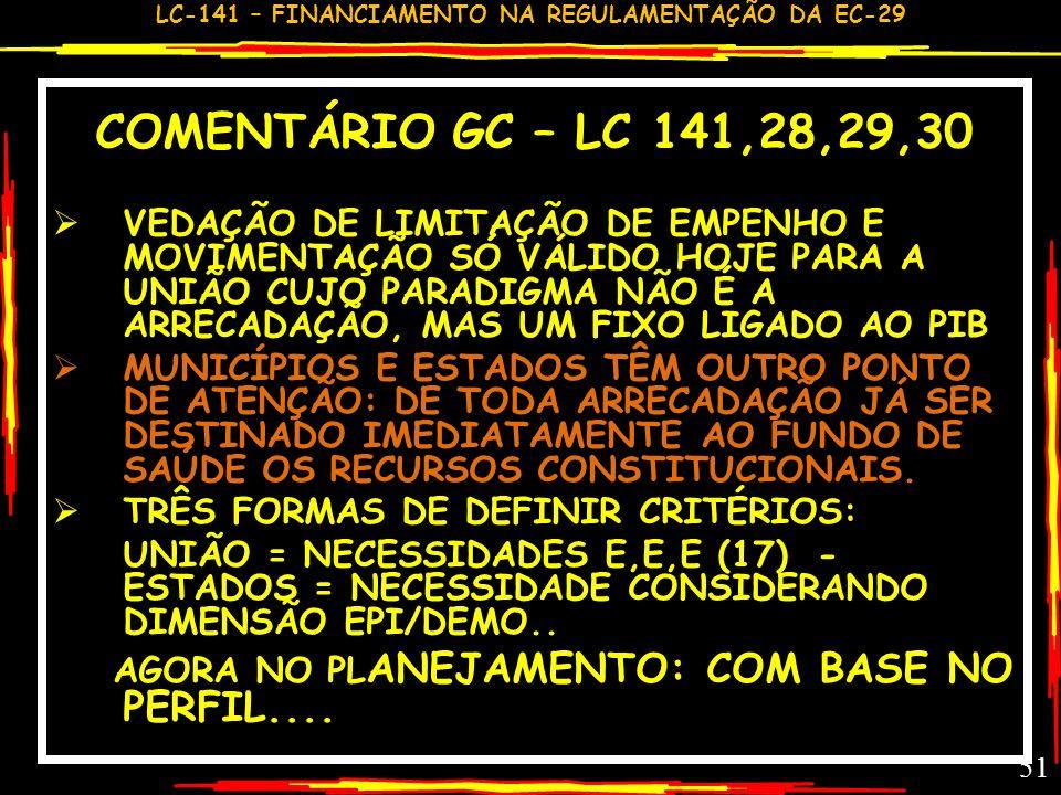 COMENTÁRIO GC – LC 141,28,29,30