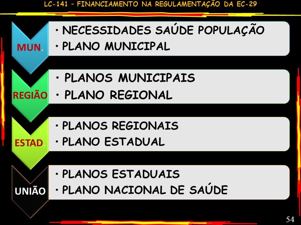 NECESSIDADES SAÚDE POPULAÇÃO PLANO MUNICIPAL