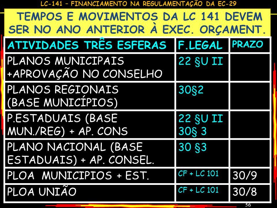 ATIVIDADES TRÊS ESFERAS F.LEGAL