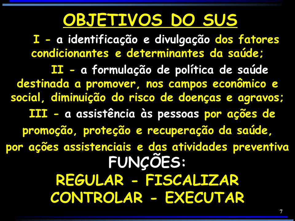 FUNÇÕES: REGULAR - FISCALIZAR CONTROLAR - EXECUTAR