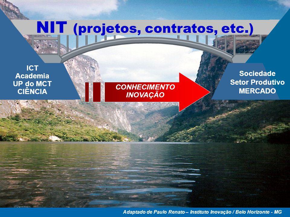 NIT (projetos, contratos, etc.)