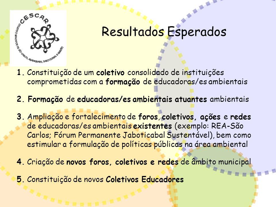 Resultados Esperados 1. Constituição de um coletivo consolidado de instituições comprometidas com a formação de educadoras/es ambientais.