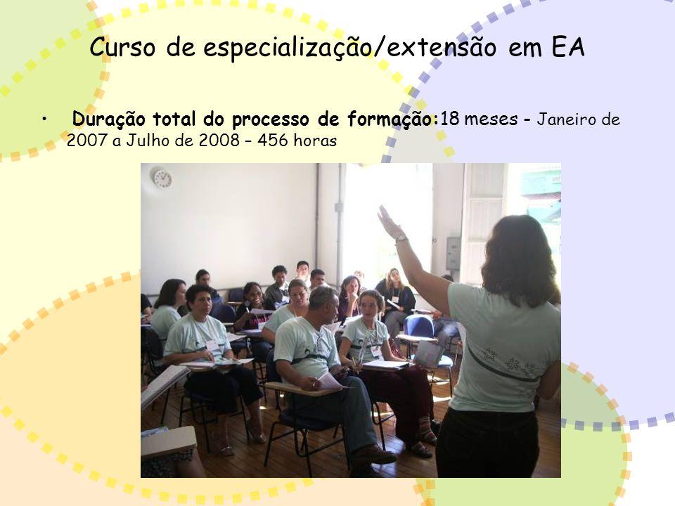 Curso de especialização/extensão em EA