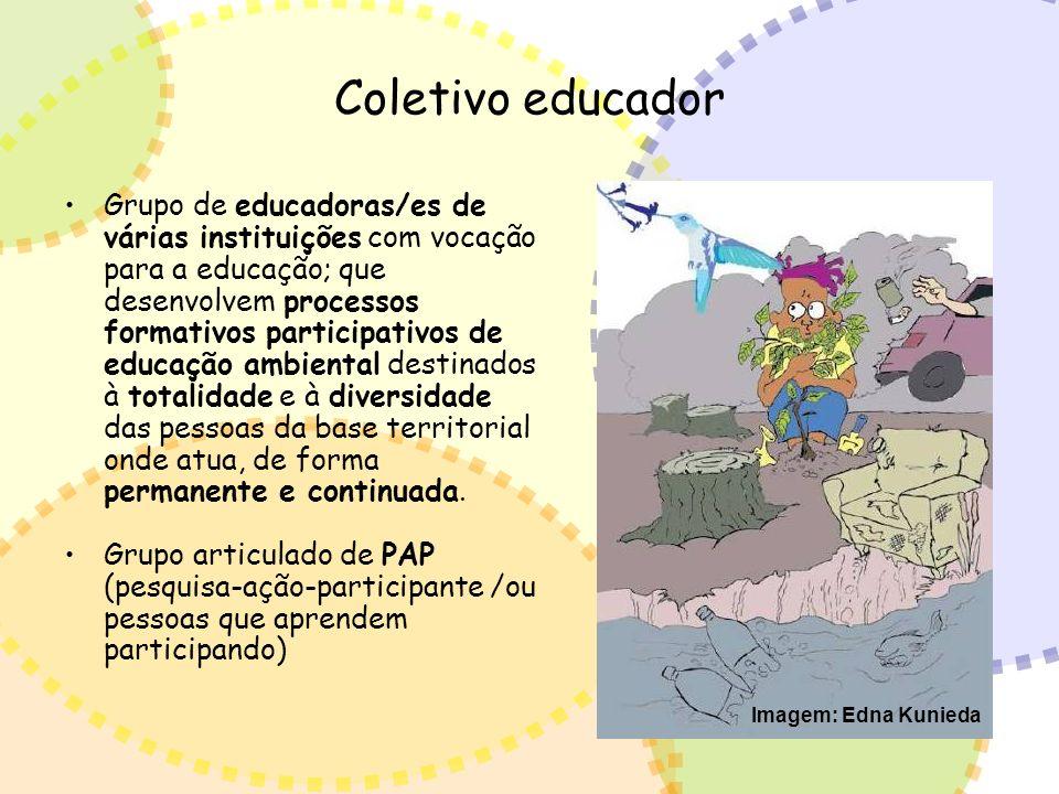 Coletivo educador