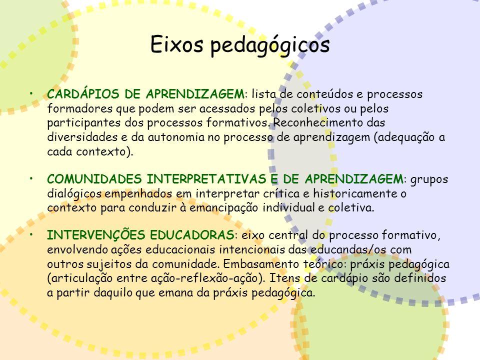 Eixos pedagógicos