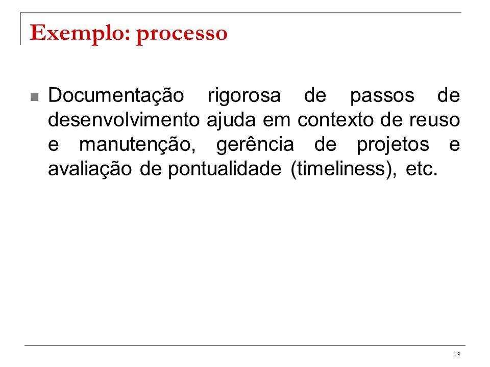 Exemplo: processo