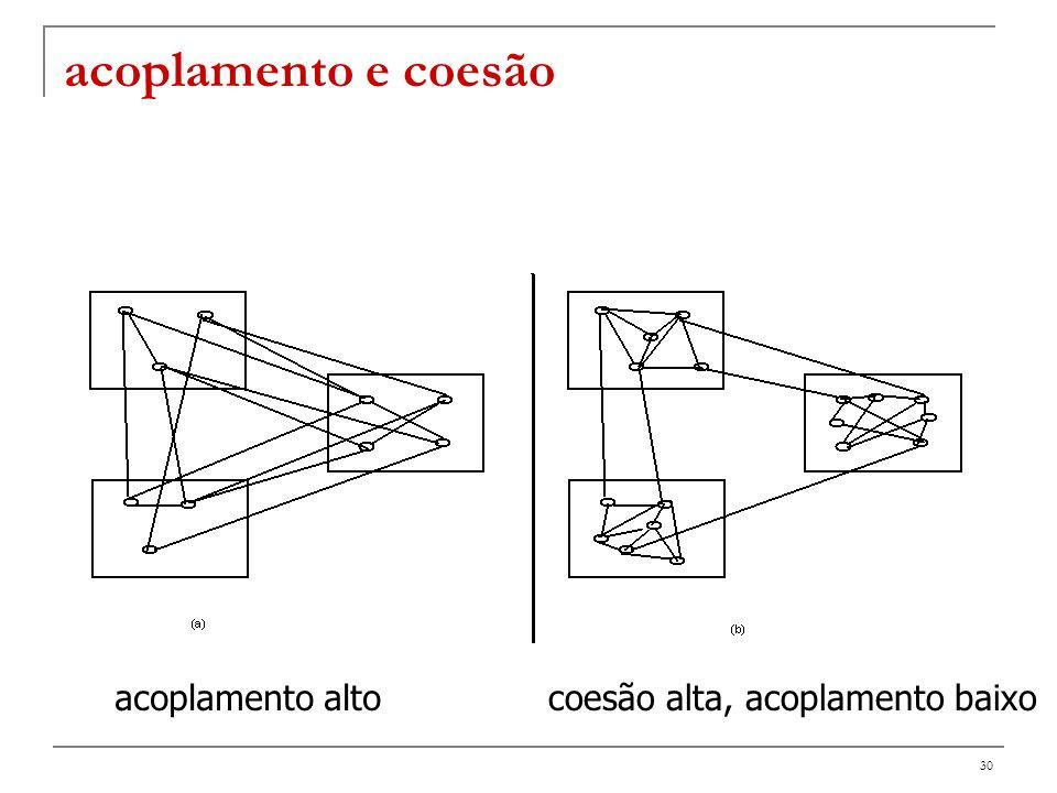acoplamento e coesão acoplamento alto coesão alta, acoplamento baixo