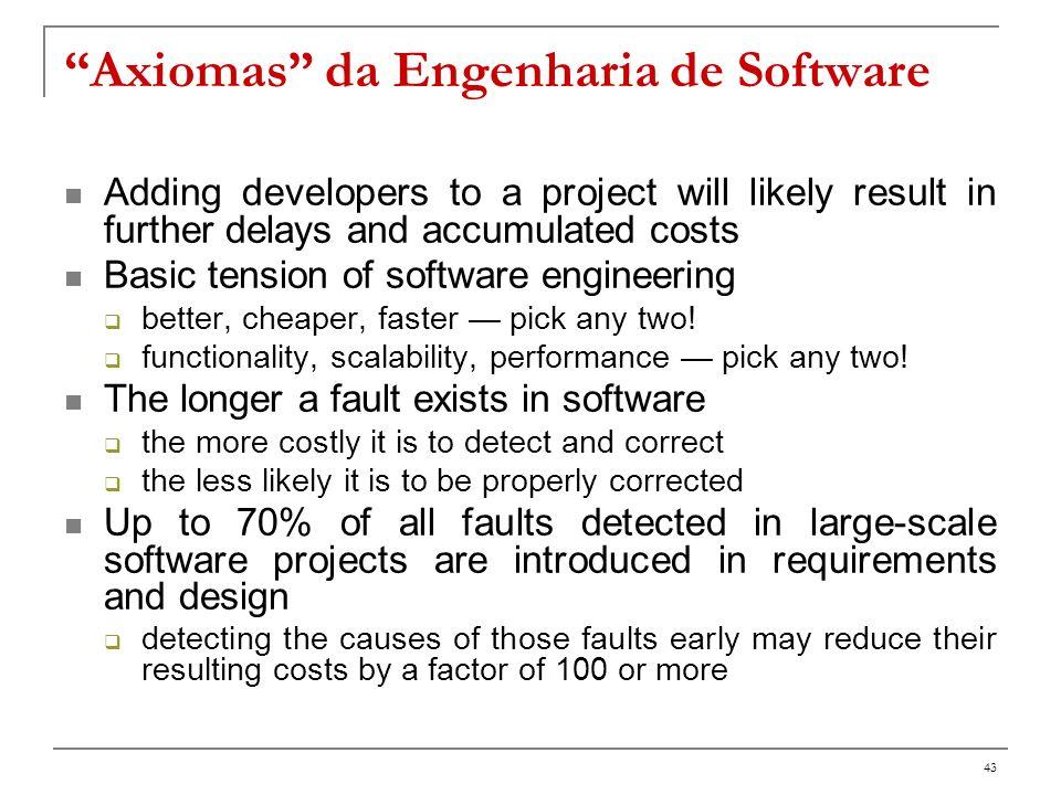 Axiomas da Engenharia de Software