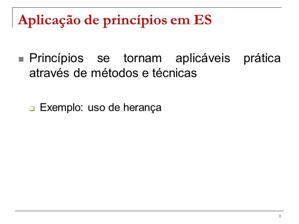 Aplicação de princípios em ES