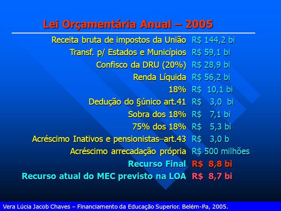 Lei Orçamentária Anual – 2005
