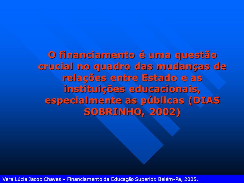 O financiamento é uma questão crucial no quadro das mudanças de relações entre Estado e as instituições educacionais, especialmente as públicas (DIAS SOBRINHO, 2002)