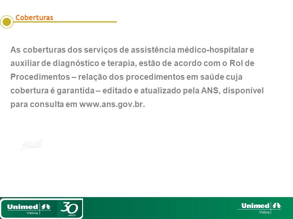 As coberturas dos serviços de assistência médico-hospitalar e