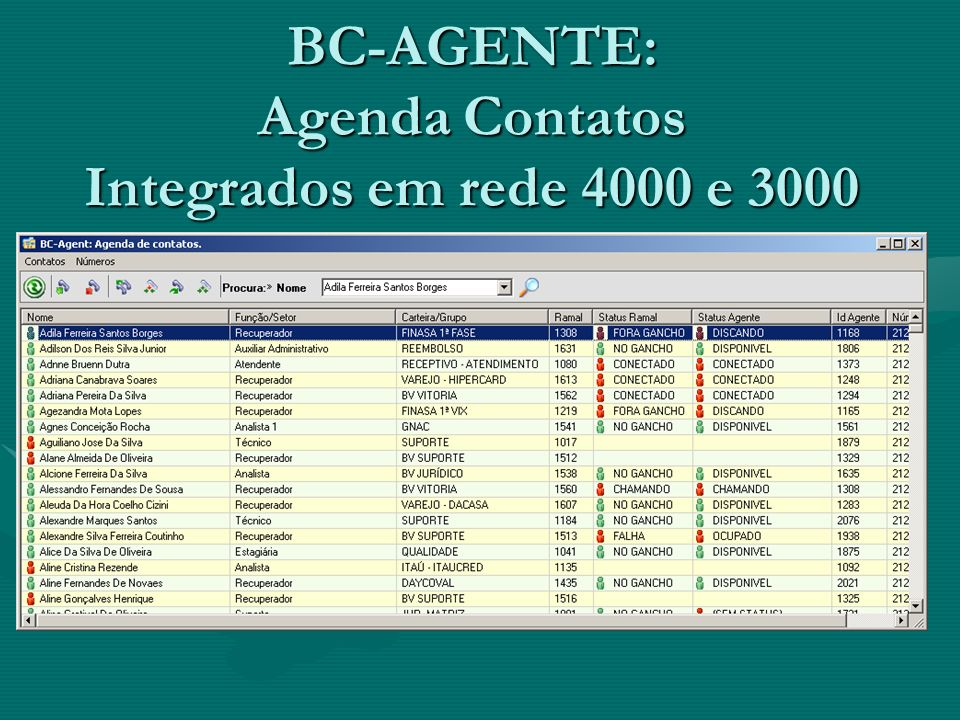 BC-AGENTE: Agenda Contatos Integrados em rede 4000 e 3000