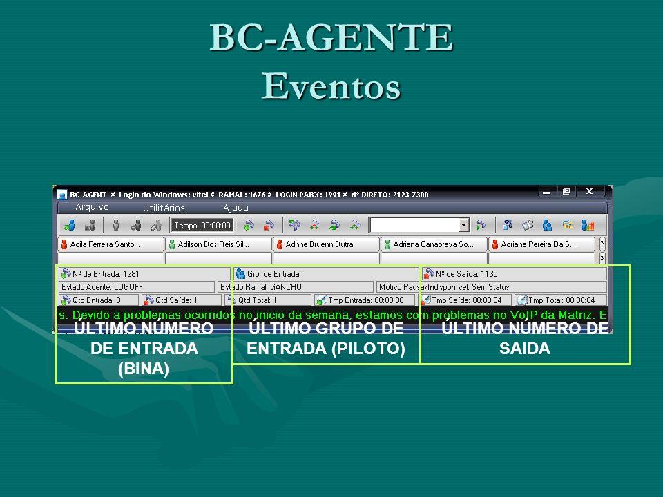 ÚLTIMO NÚMERO DE ENTRADA (BINA) ÚLTIMO GRUPO DE ENTRADA (PILOTO)
