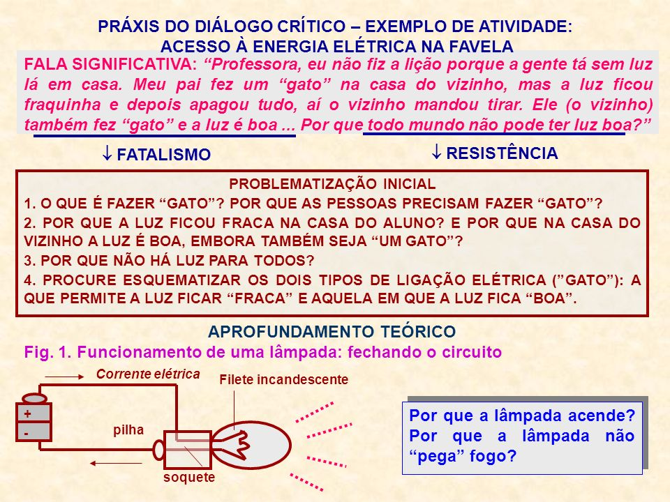 PRÁXIS DO DIÁLOGO CRÍTICO – EXEMPLO DE ATIVIDADE: