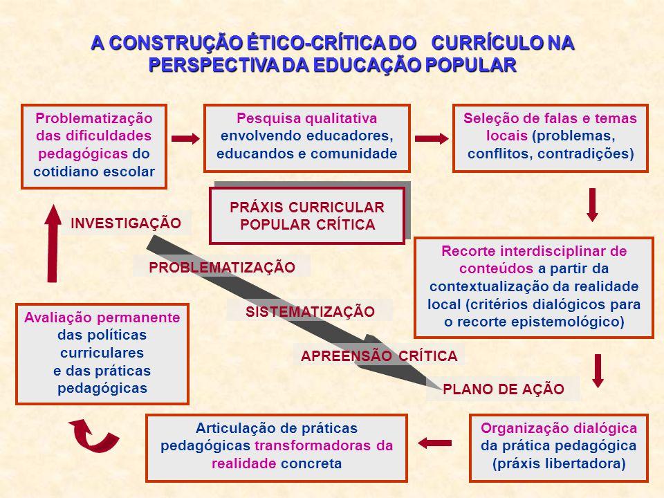 A CONSTRUÇÃO ÉTICO-CRÍTICA DO CURRÍCULO NA PERSPECTIVA DA EDUCAÇÃO POPULAR