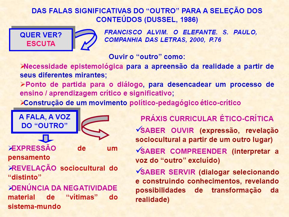 PRÁXIS CURRICULAR ÉTICO-CRÍTICA