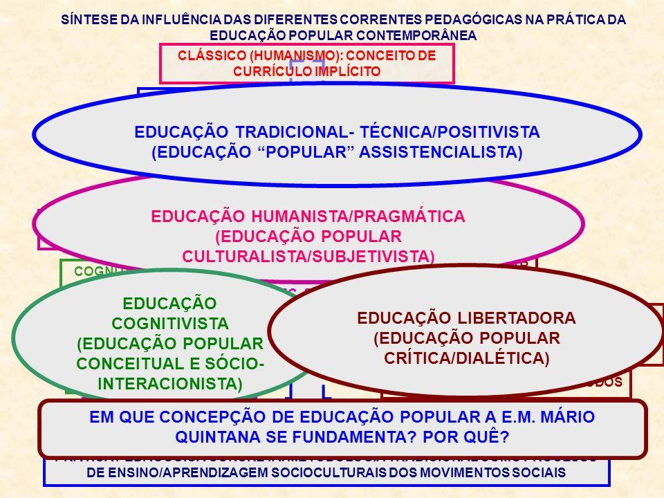 EDUCAÇÃO TRADICIONAL- TÉCNICA/POSITIVISTA