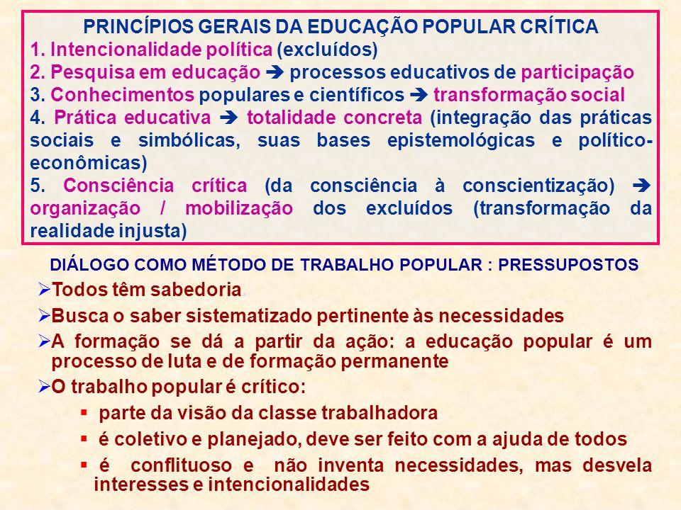 PRINCÍPIOS GERAIS DA EDUCAÇÃO POPULAR CRÍTICA