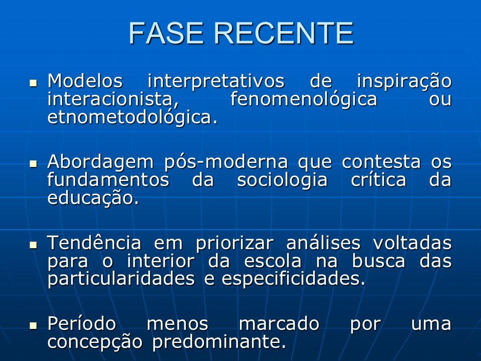 FASE RECENTE Modelos interpretativos de inspiração interacionista, fenomenológica ou etnometodológica.