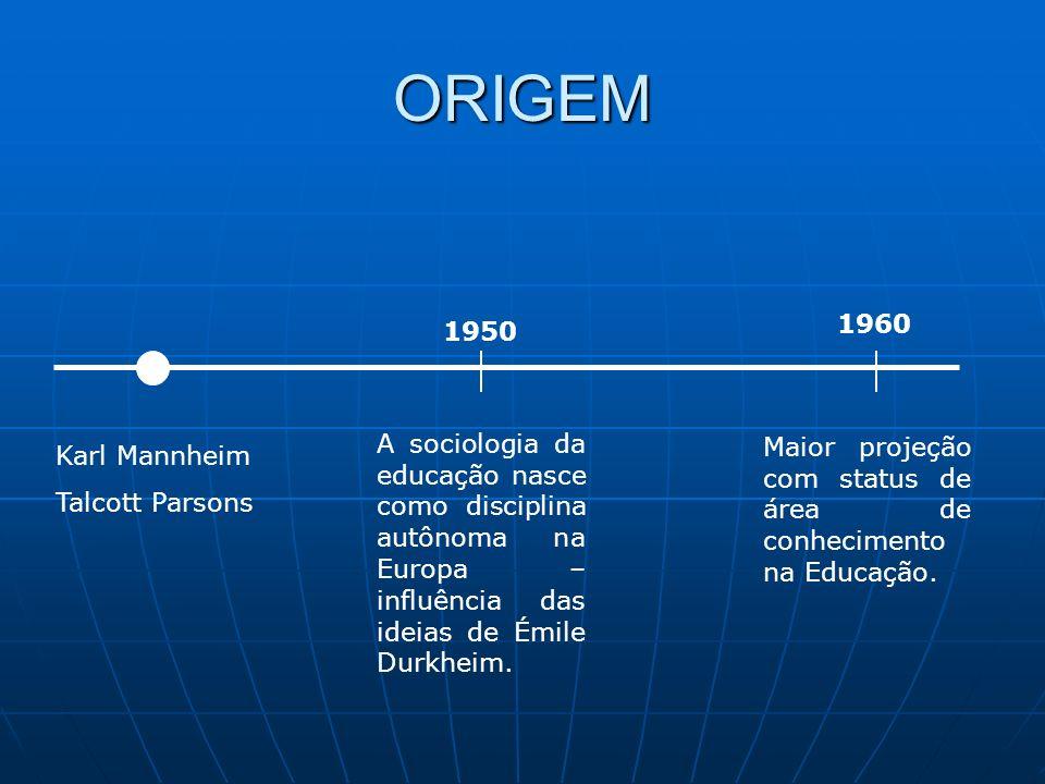 ORIGEM A sociologia da educação nasce como disciplina autônoma na Europa – influência das ideias de Émile Durkheim.