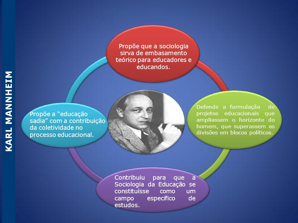 Propõe que a sociologia sirva de embasamento teórico para educadores e