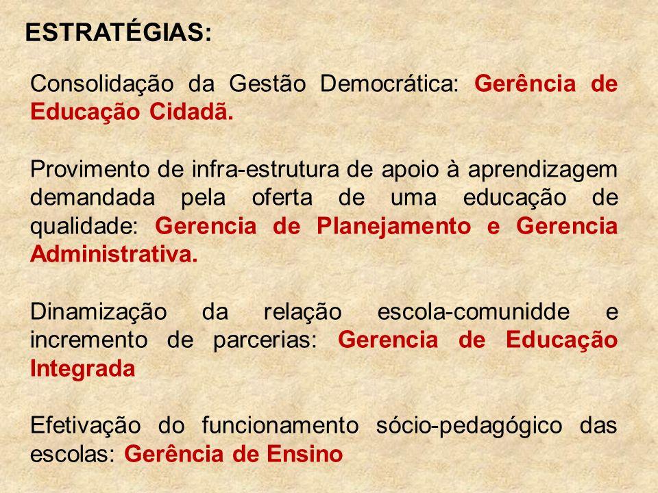 ESTRATÉGIAS: Consolidação da Gestão Democrática: Gerência de Educação Cidadã.