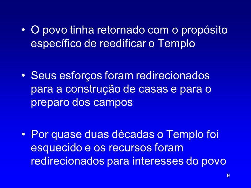 O povo tinha retornado com o propósito específico de reedificar o Templo