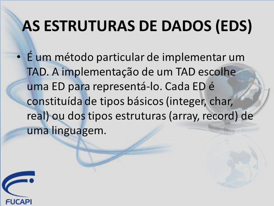 AS ESTRUTURAS DE DADOS (EDS)