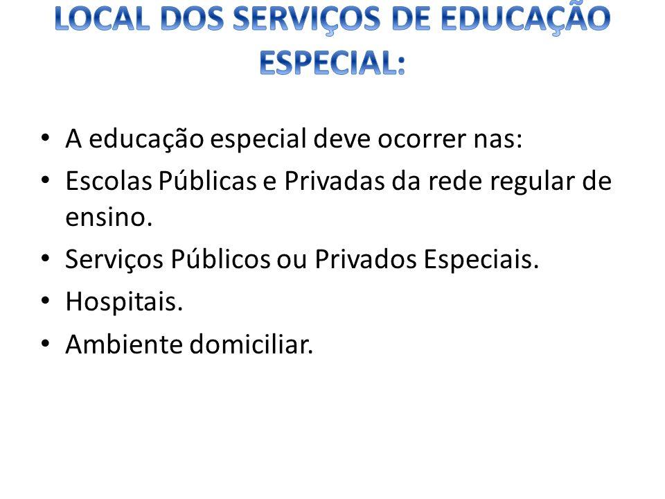 LOCAL DOS SERVIÇOS DE EDUCAÇÃO ESPECIAL: