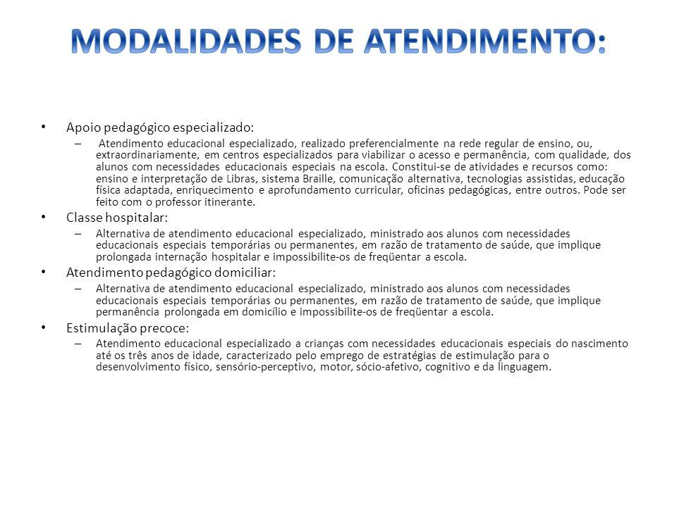 MODALIDADES DE ATENDIMENTO: