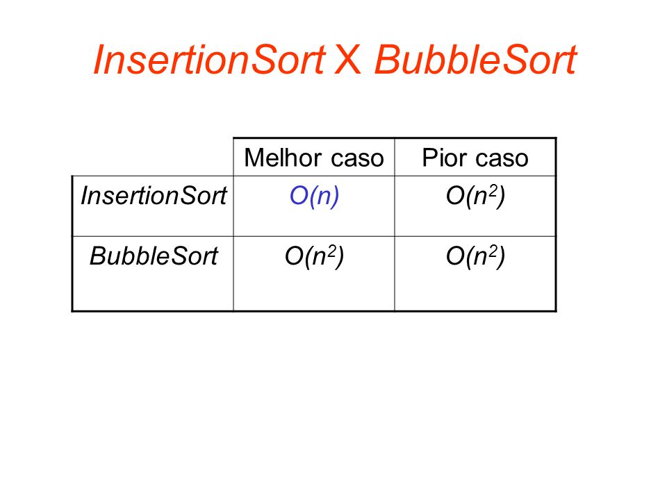 InsertionSort X BubbleSort