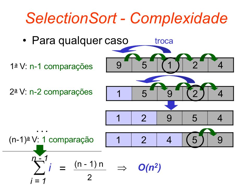 SelectionSort - Complexidade
