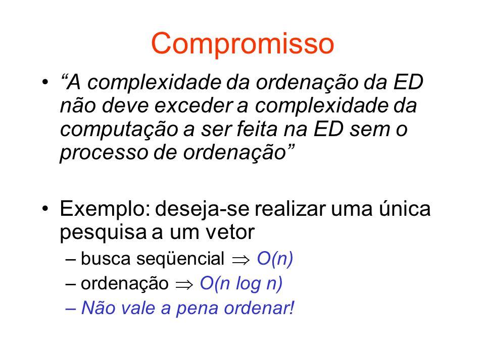 Compromisso A complexidade da ordenação da ED não deve exceder a complexidade da computação a ser feita na ED sem o processo de ordenação