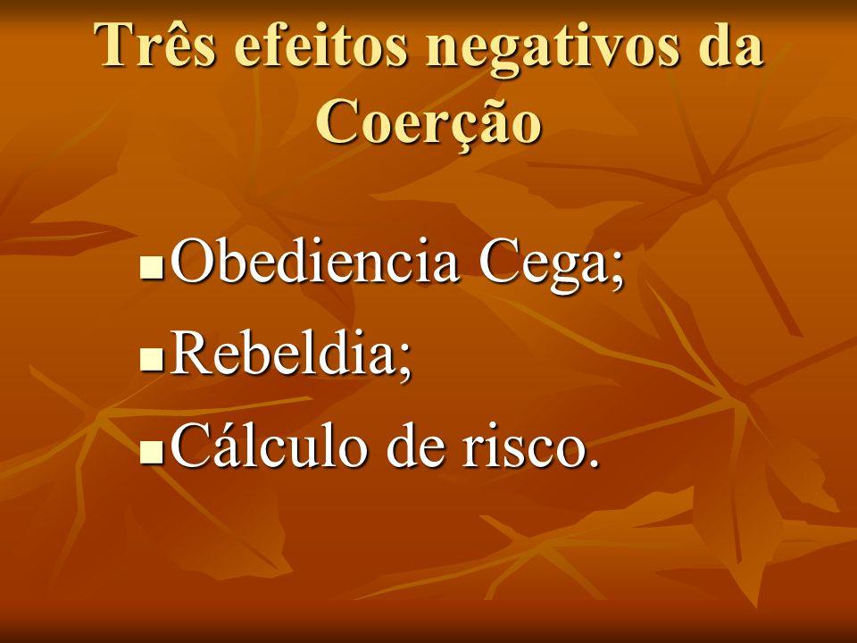 Três efeitos negativos da Coerção