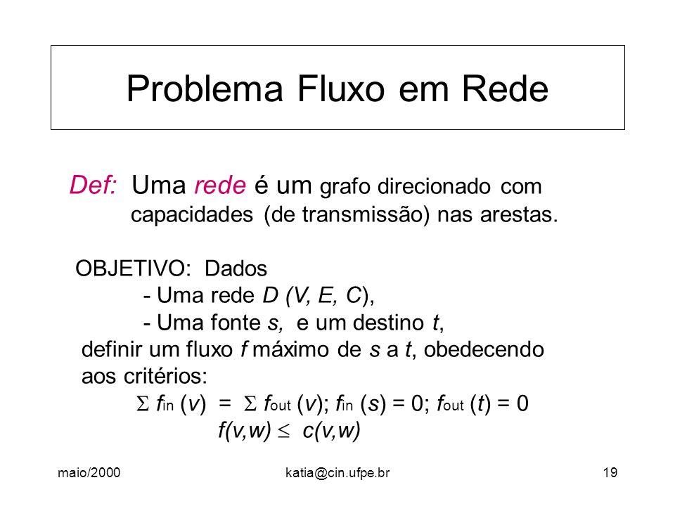 Problema Fluxo em Rede Def: Uma rede é um grafo direcionado com