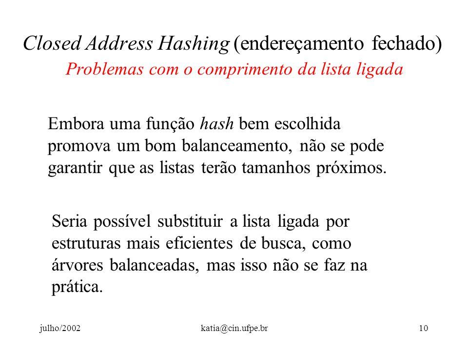 Closed Address Hashing (endereçamento fechado) Problemas com o comprimento da lista ligada