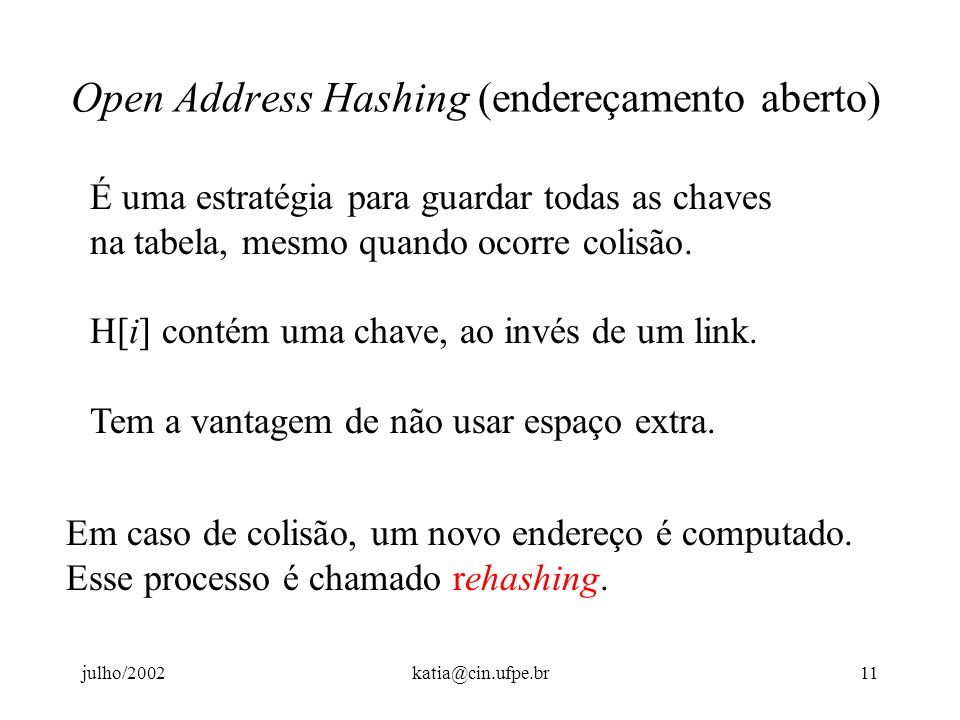 Open Address Hashing (endereçamento aberto)