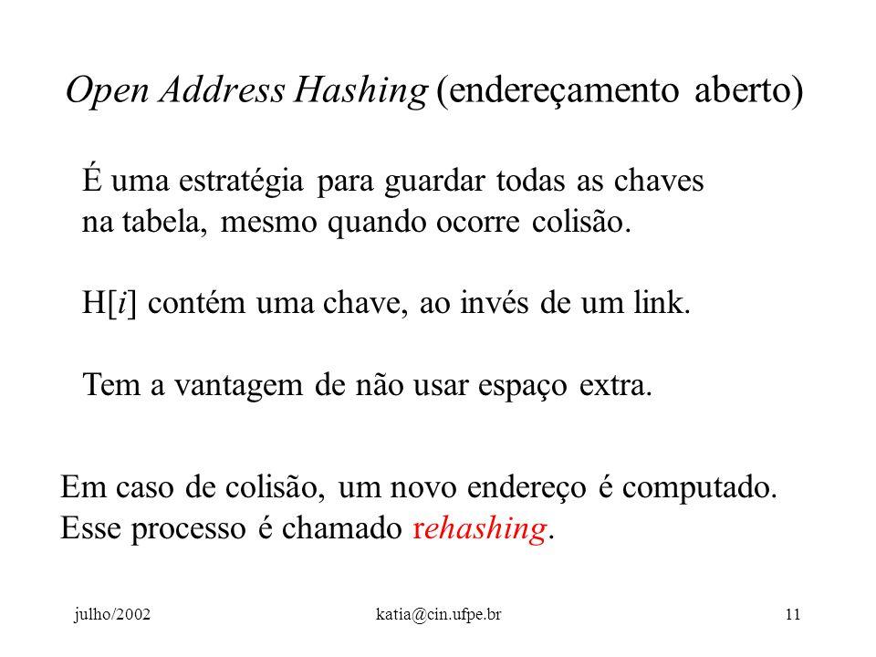 Open Address Hashing (endereçamento aberto)