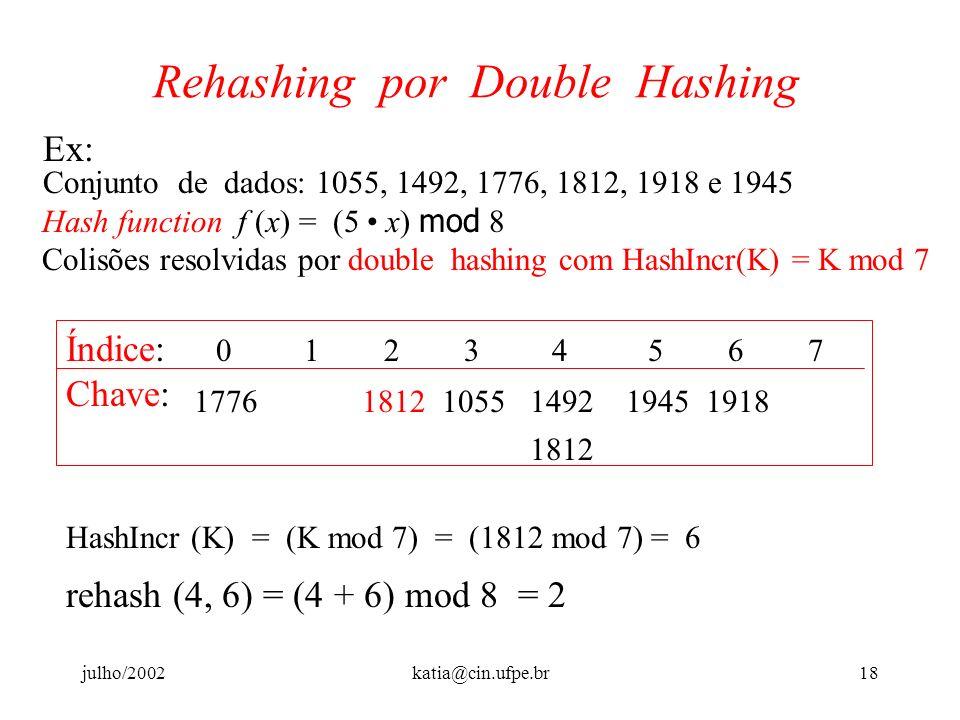 Rehashing por Double Hashing