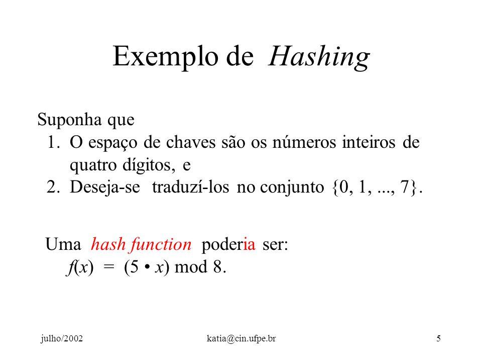 Exemplo de Hashing Suponha que