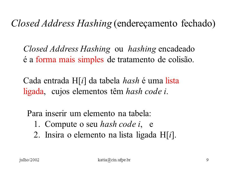 Closed Address Hashing (endereçamento fechado)